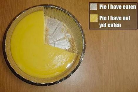 Pie-Chart-06